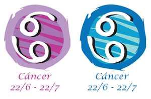 Compatibilidad cáncer y cáncer