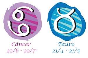 Compatibilidad cáncer y tauro